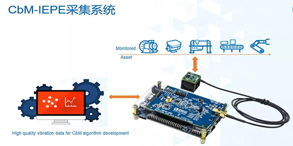 IEIE接口的振动信号采集系统