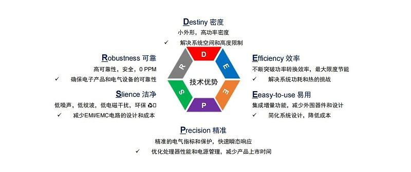 芯洲-国产芯片-技术优势-汇超电子