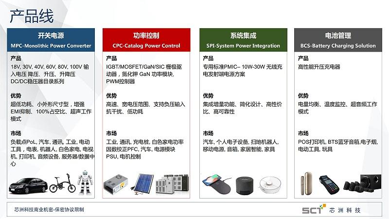 芯洲-国产芯片-汇超电子