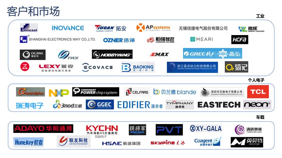 芯洲合作伙伴-汇超电子