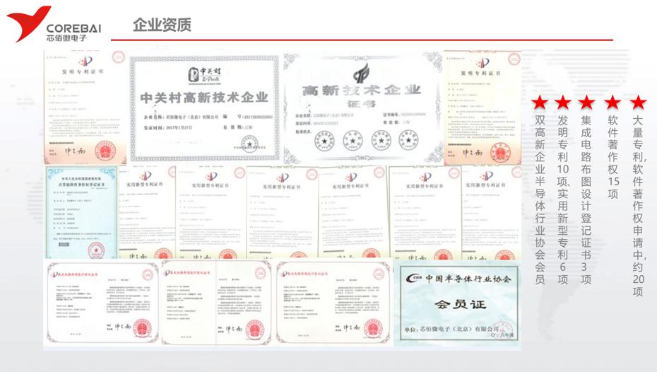 芯佰微企业资质-汇超电子