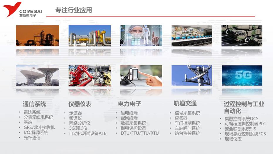 芯佰微应用行业-汇超电子