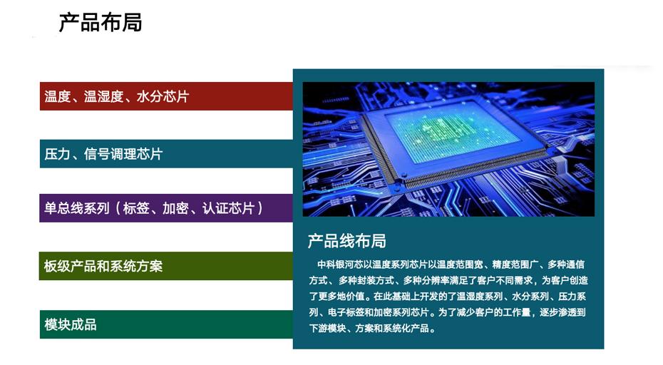 中科银河芯产品布局-汇超电子