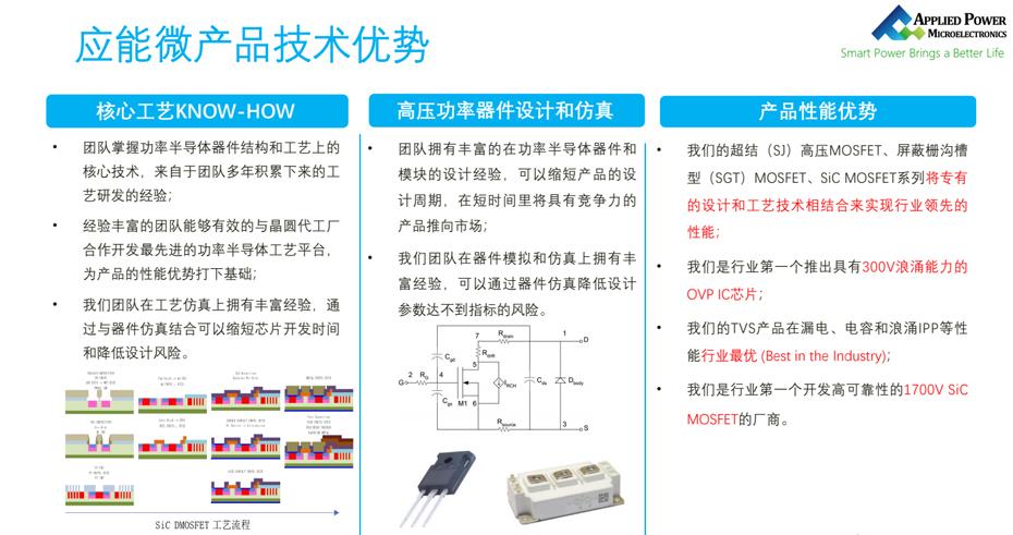 应能微技术优势-汇超电子