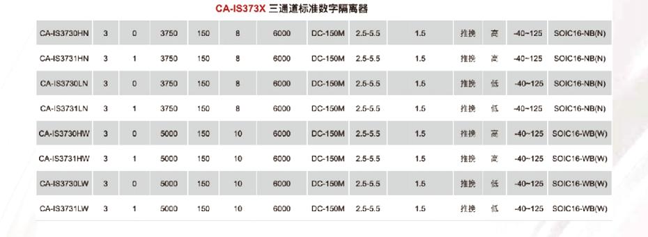 5标准数字隔离器-汇超电子